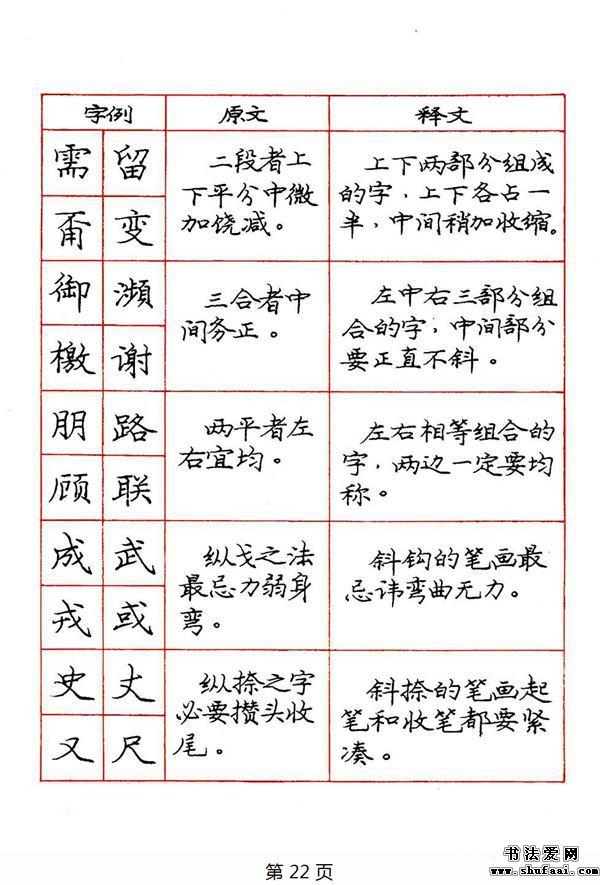 庞中华钢笔楷书规范字帖下载(2)