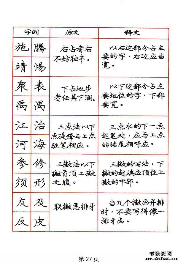 庞中华钢笔楷书规范字帖下载(3)