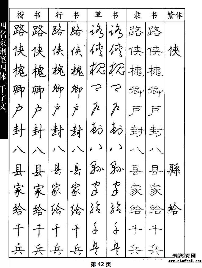 顾仲安楷书,沈鸿根行书,周稚云草书,崔学路隶书(9)图片