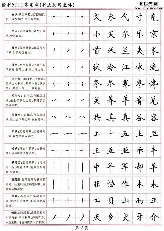《楷书5000常用字》高清 硬笔楷书字帖下载 第【1】张
