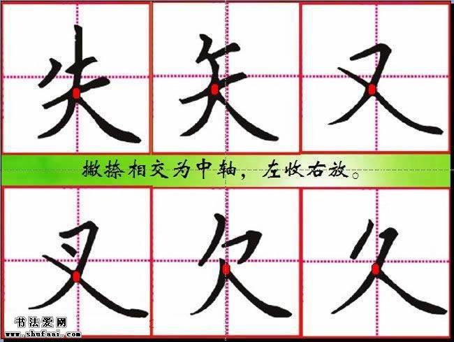 硬笔书法教学:钢笔字书写规律与口诀