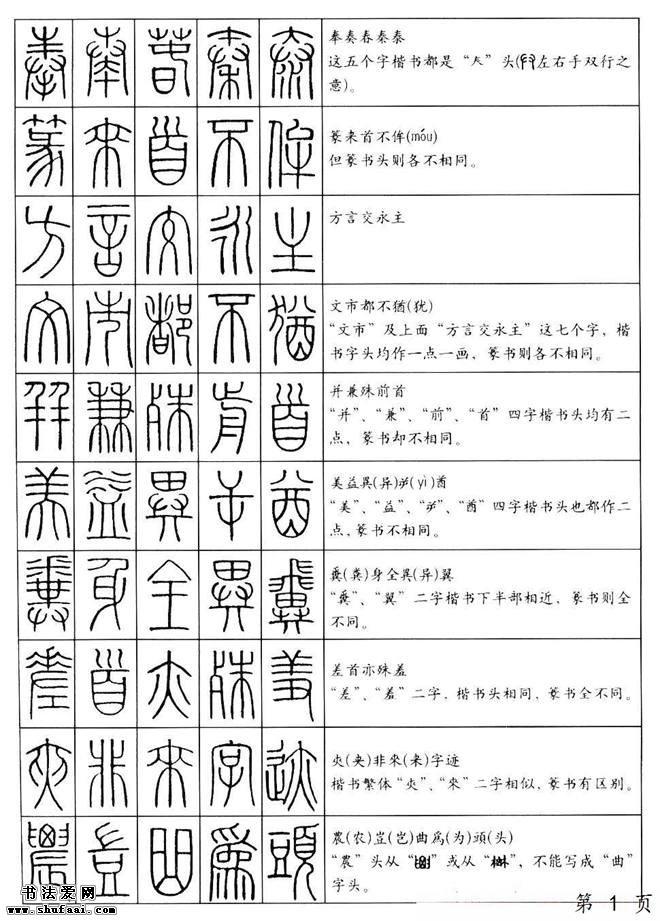 《篆法百韵歌》篆书钢笔字帖 第【1】张