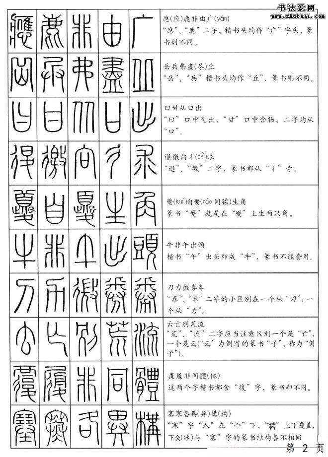 《篆法百韵歌》篆书钢笔字帖 第【2】张