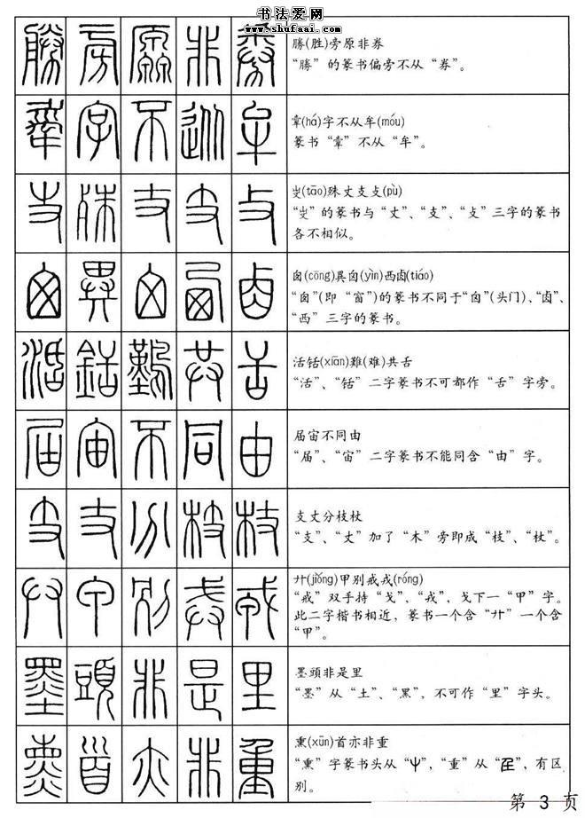 《篆法百韵歌》篆书钢笔字帖 第【3】张