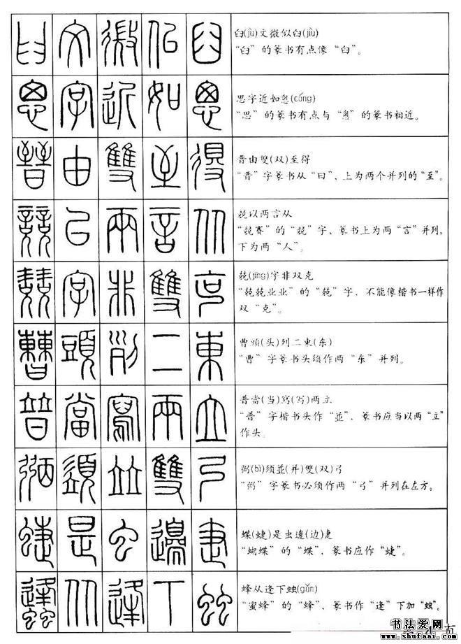 《篆法百韵歌》篆书钢笔字帖 第【4】张