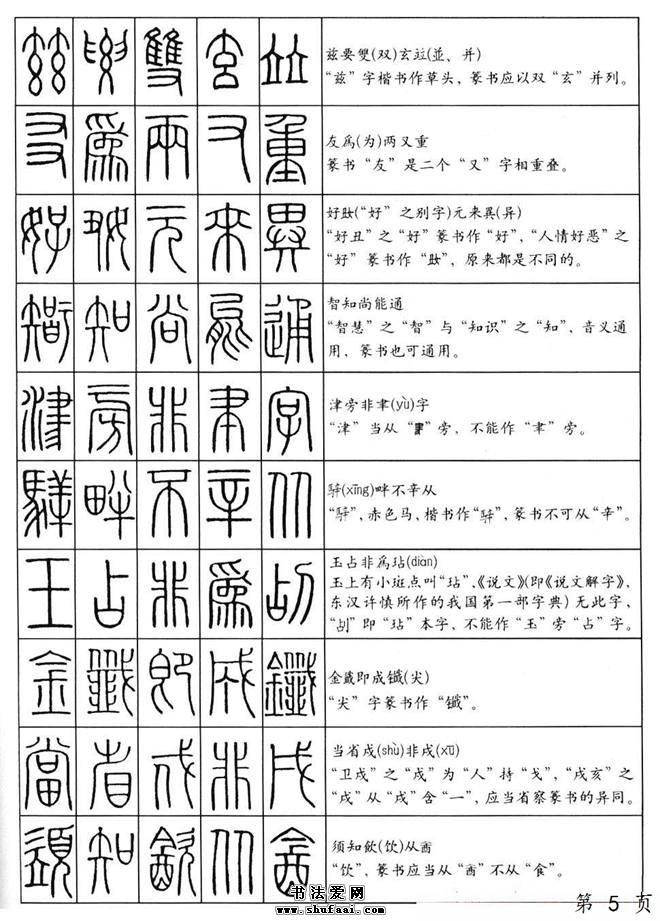 《篆法百韵歌》篆书钢笔字帖 第【5】张