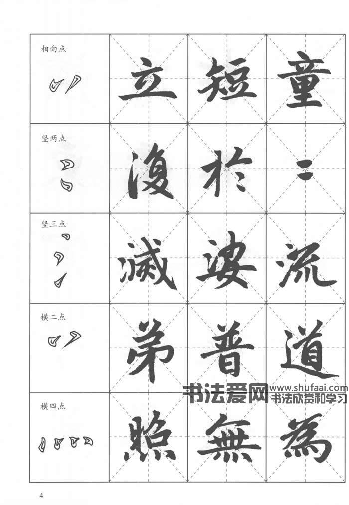第1节 基本笔画图解-赵孟頫楷书 胆巴碑 解析