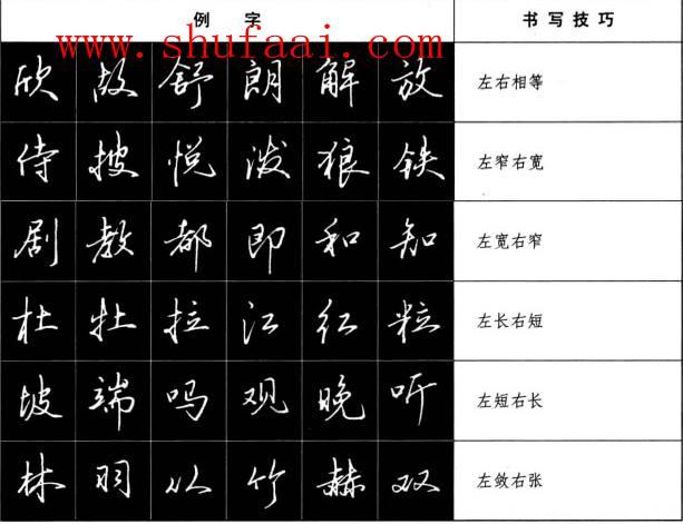 (二)左中右结构由横向排列的左中右三部分组成的字,其三部分组字