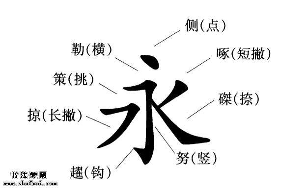 永字八法_《实用硬笔书法速成》_...