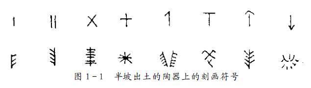 1-1 半坡出土的陶器上的刻画符号