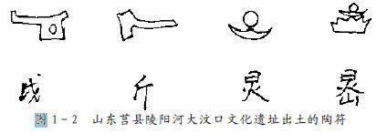 山东莒县陵阳河大汶口文化遗址出土的陶符