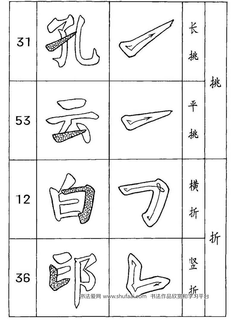 《千字文》刘炳森楷书字帖下载(50)