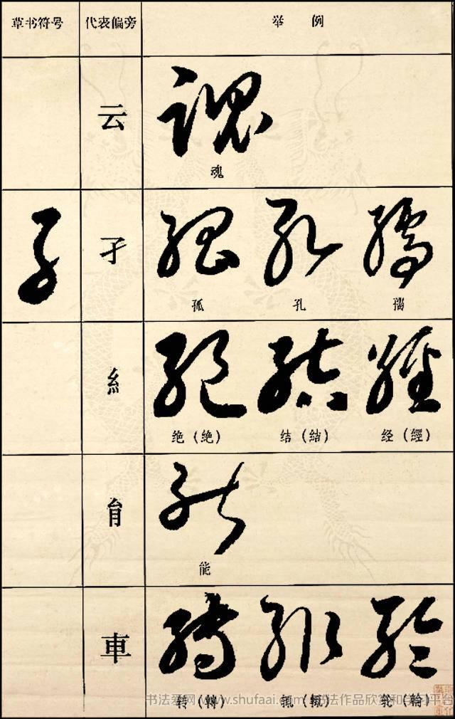 草书符号代表偏旁图例 书法教程字帖 第【10】张