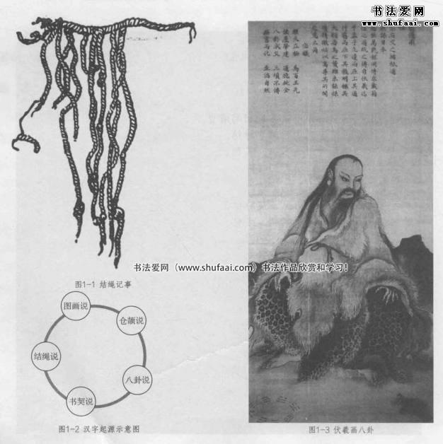 一、汉字的起源