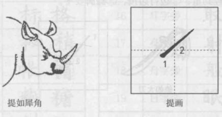 幼儿铅笔书法临习指导 笔画偏旁与范字