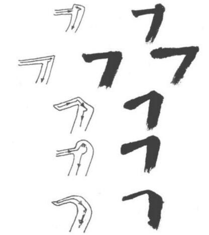 折由一个横画和竖画组合而成。如图: