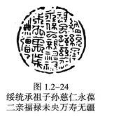 图1.2-24绥统承祖子孙慈仁永葆二亲福禄未央万寿无疆