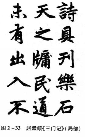 图2—33赵孟叛《三门记》(局部)
