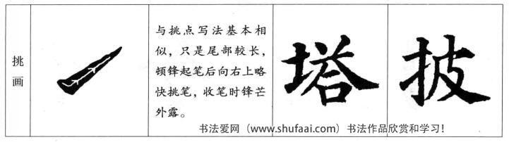 楷书的书写法则 (七)提画