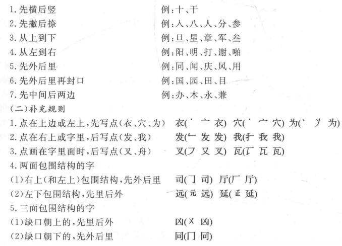 二、规范汉字笔顺规则表