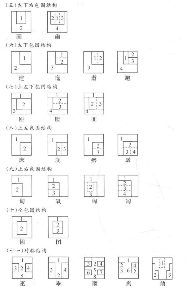 三、汉字形体结构类型