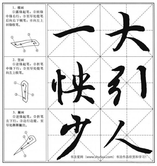 最重要的是在书写基本笔画时,必须中锋行笔,在起笔时,要弄清是逆锋