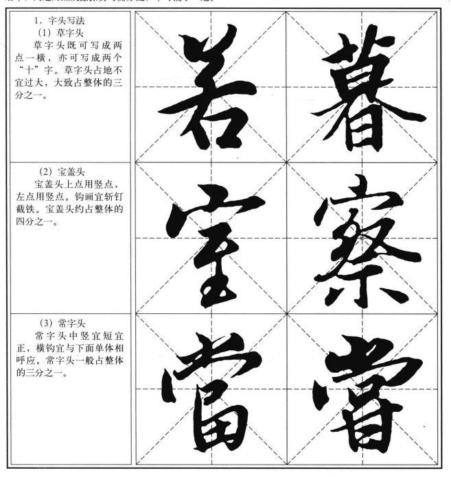部首写法 字头字底的写法 王羲之兰亭序习字帖