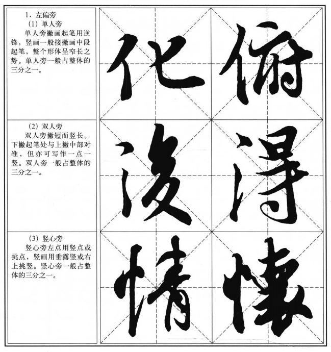 部首写法 左右偏旁的写法 王羲之兰亭序习字帖