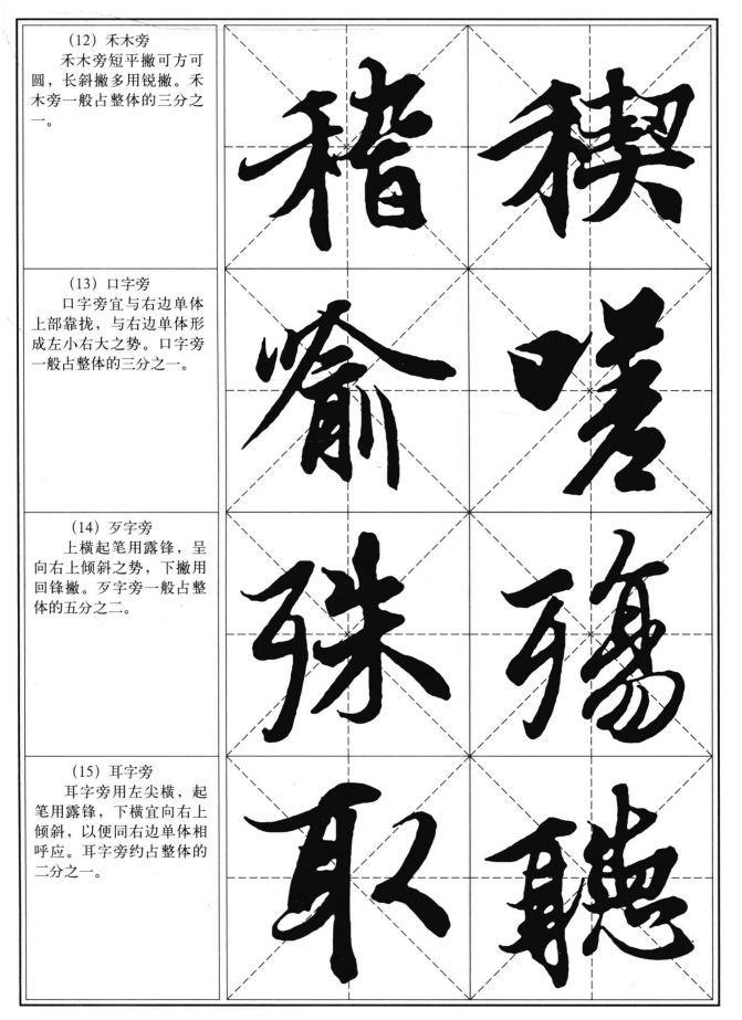 部首写法 左右偏旁的写法 王羲之兰亭序习字帖4