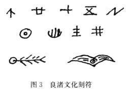 图3良渚文化刻符
