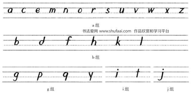 (三)小写字目书写规则