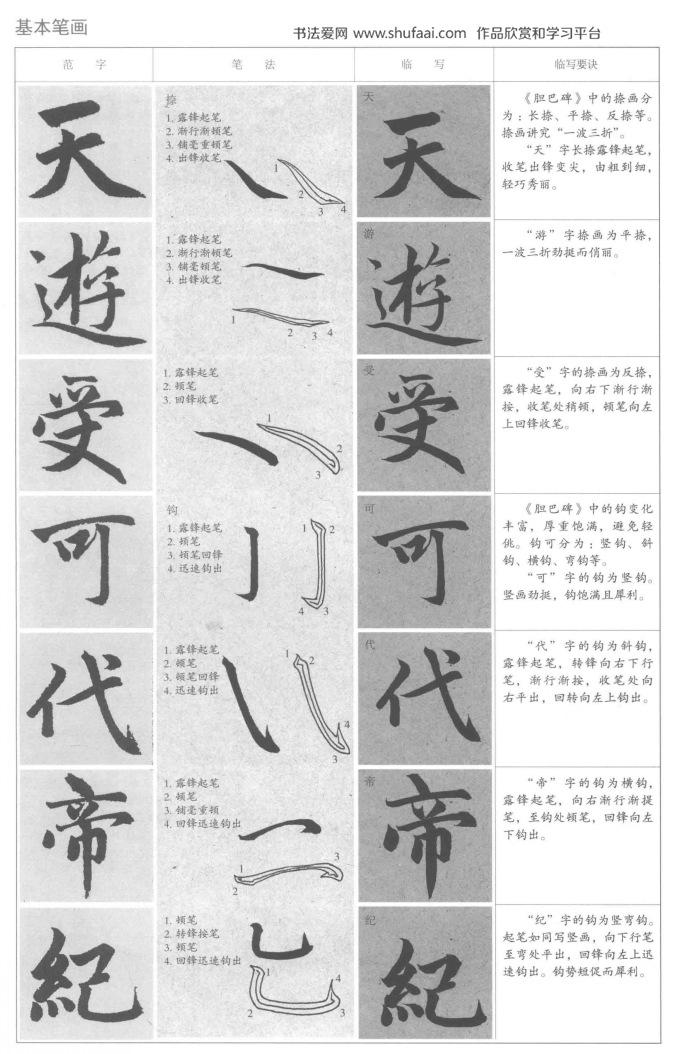 基本笔画技法精析  新书谱 赵孟俯·胆巴碑
