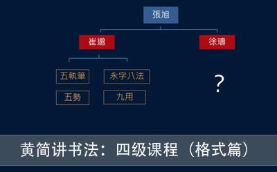 黄简讲书法:(格式篇)四级课程